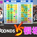 BEYOOOOONDS と 櫻坂46が野球で交流戦を行いました【パワプロ2021】