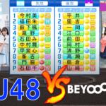 STU48 と BEYOOOOONDSが交流戦を行ったようです【パワプロ2021】